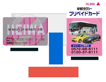 プリペイドカード 平和コーポレーション株式会社 logo